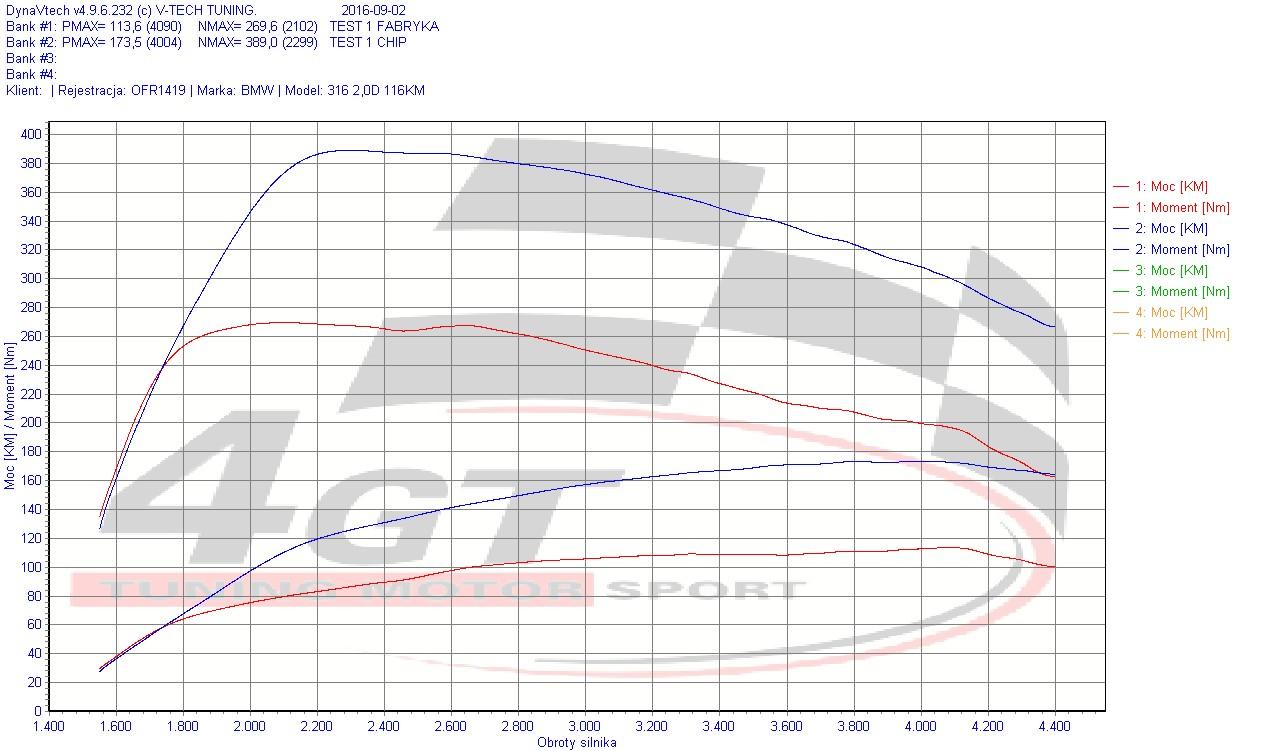 BMW 316,2 2,0 D 116KM