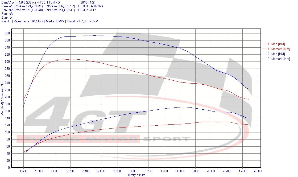 BMW X1 2,0 D 143 KM