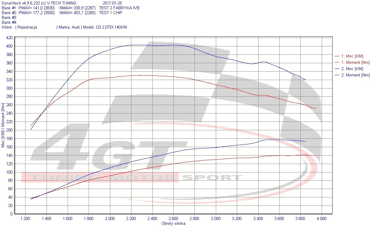 Audi Q3 2,0TDI 140KM
