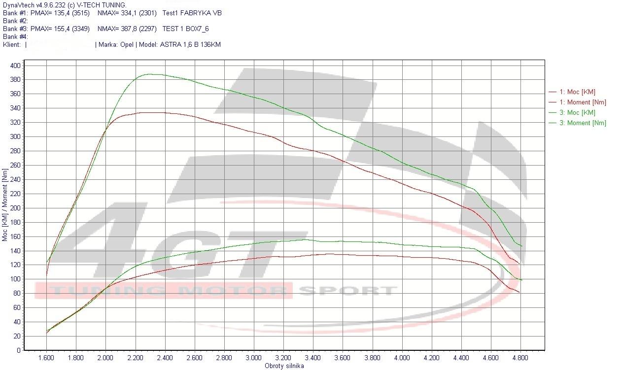 Opel ASTRA 1,6 B 136 KM