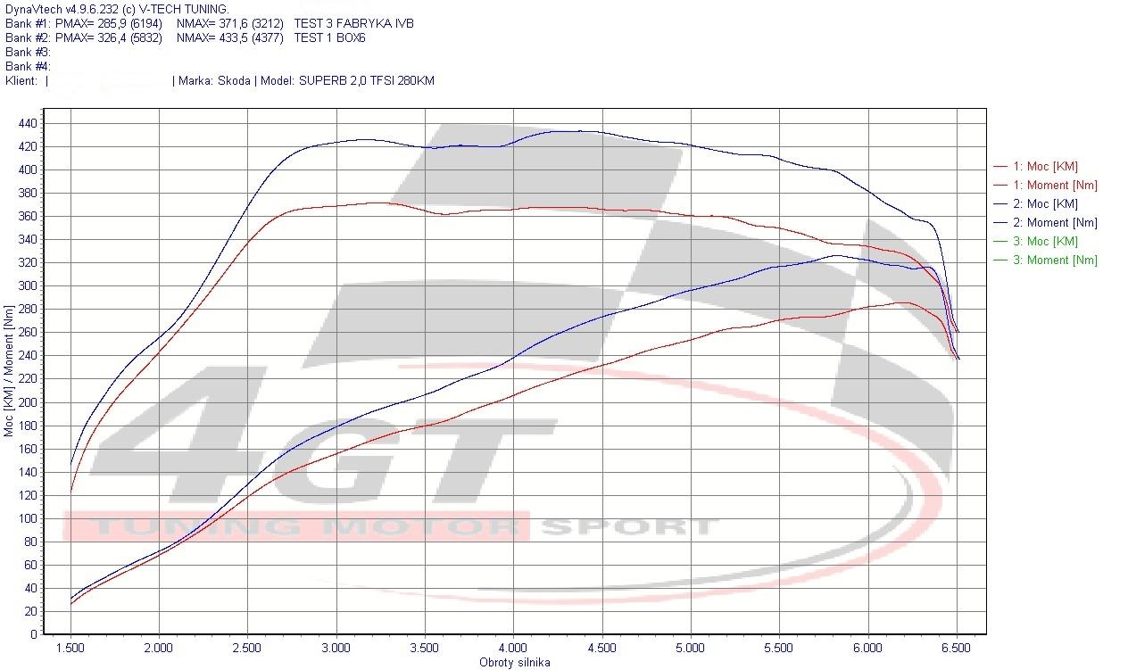 Skoda SUPERB 2,0 TFSI 280 km