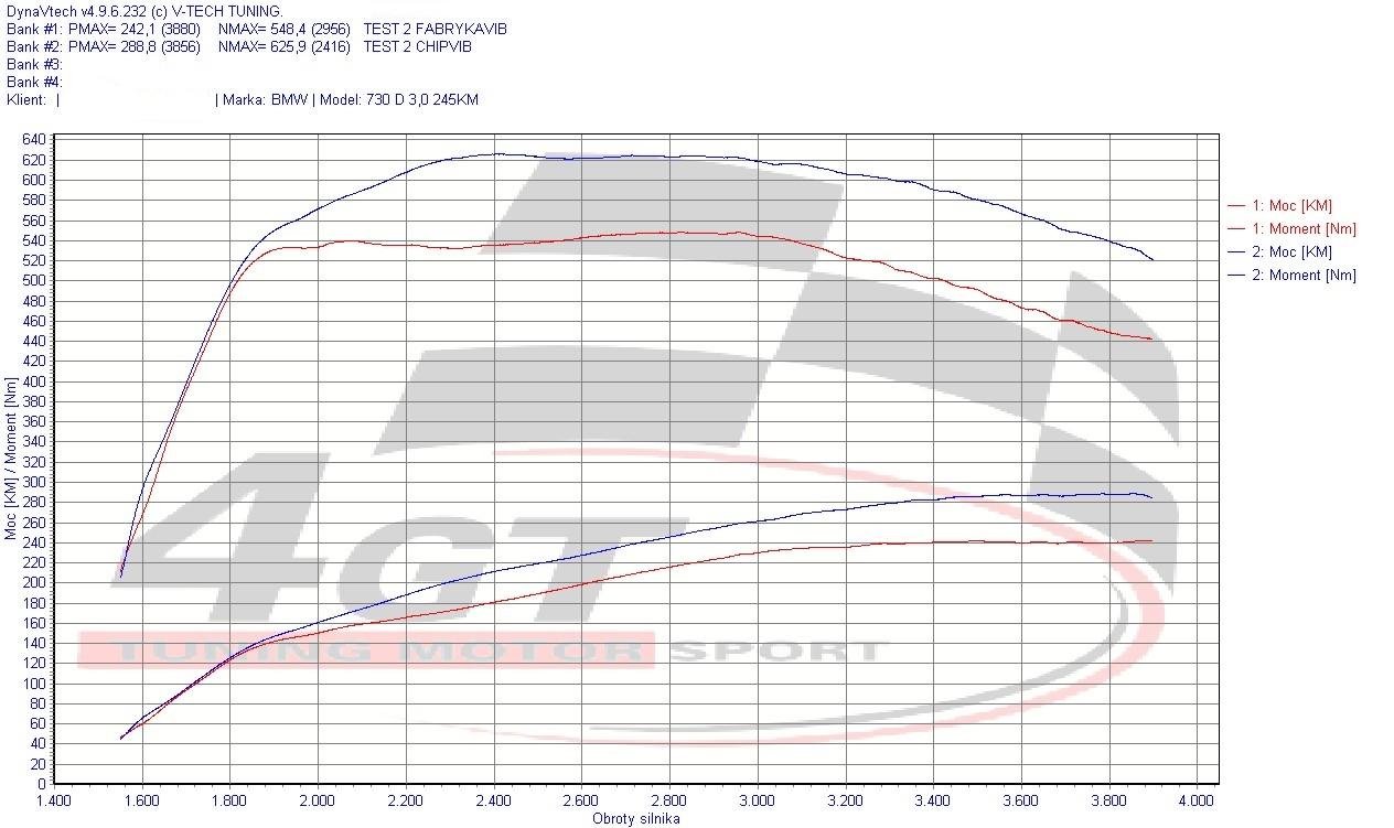 BMW 730 D 3,0 245KM